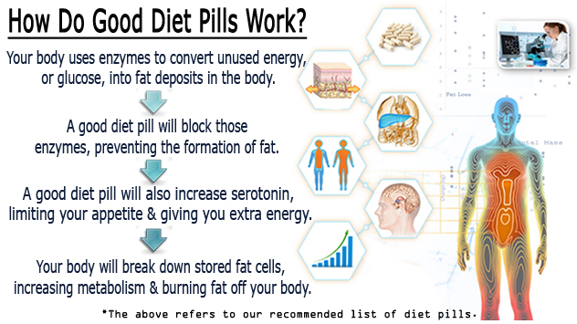 Best diet to lose weight fast in south africa picture 11