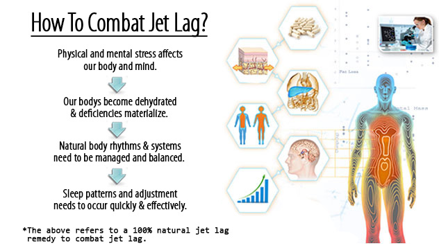 Jet Lag Proves Deadly In Mice Study - WebMD